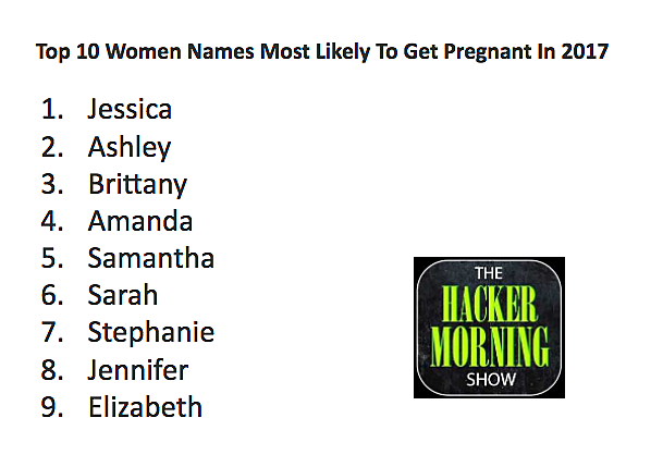 10 Names Of Women Most Likely To Get Pregnant In 2017